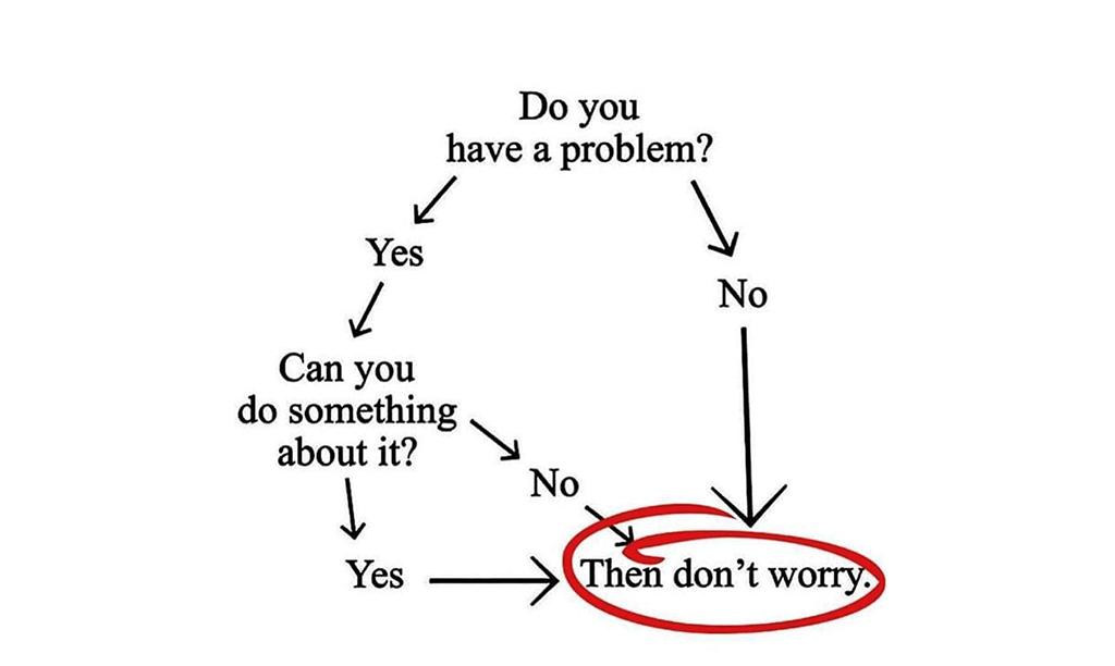 do you have a problem? yes no can you do something about it? yes no Then don't worry stress tips