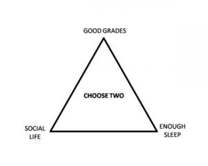 social life sleep triangle